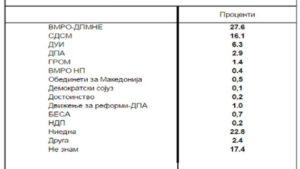 anketa-dimitri-cupovski-780x439